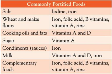 fortified-foods